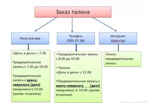 Покровская больница санкт-петербург официальный